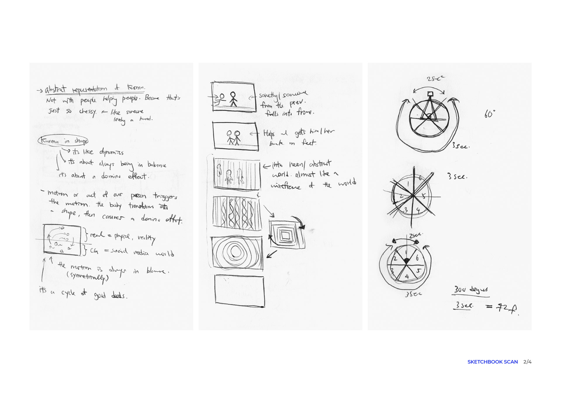 Kazuyukiishii-ecp2-sketchbook_p2-1920w