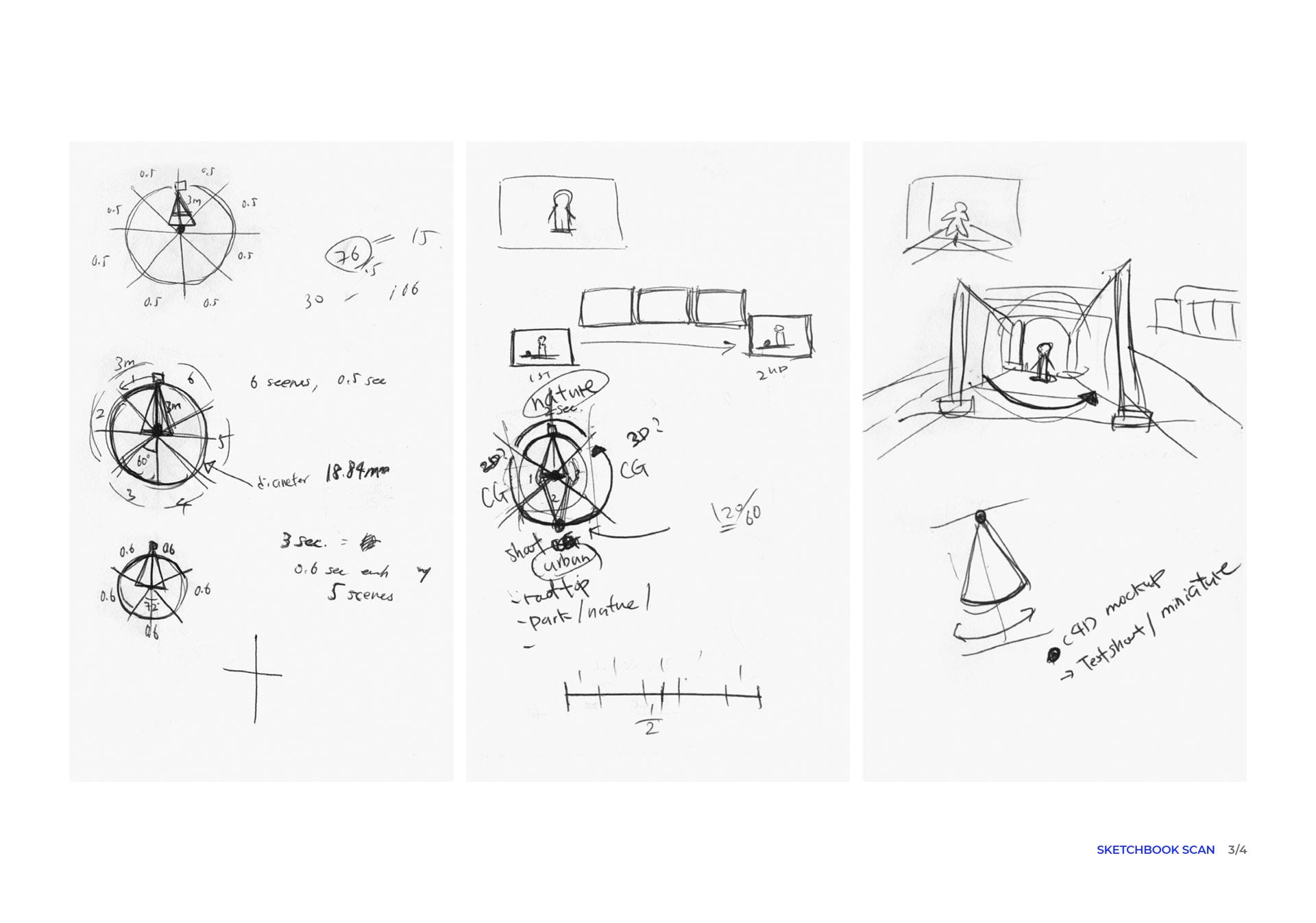 Kazuyukiishii-ecp2-sketchbook_p3-1920w