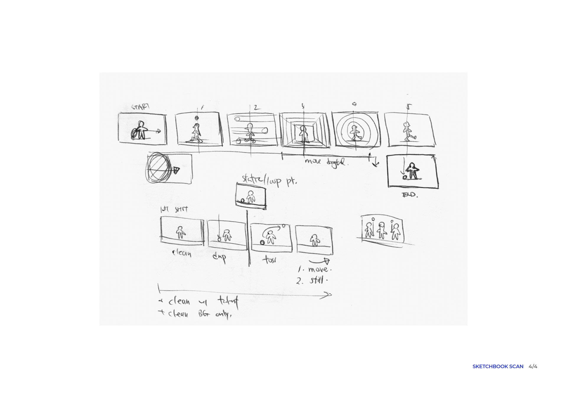 Kazuyukiishii-ecp2-sketchbook_p4-1920w