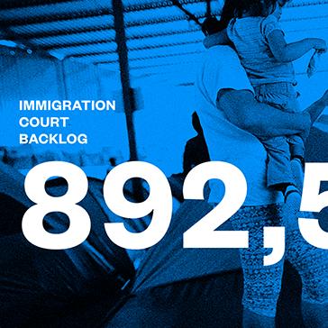immigration backlog thumb